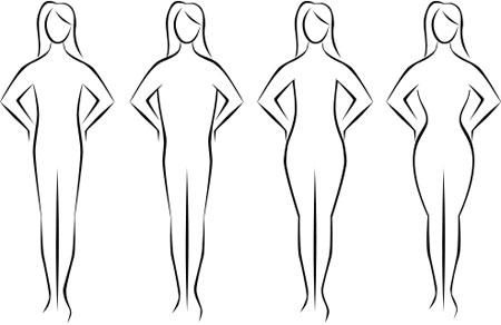 oblik-tela