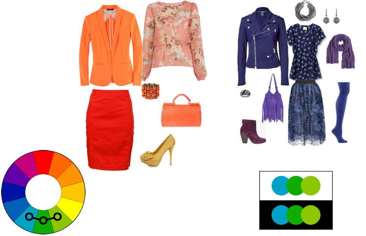 Šema analognih boja