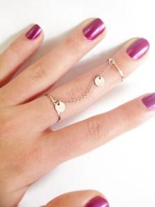 Povezano prstenje