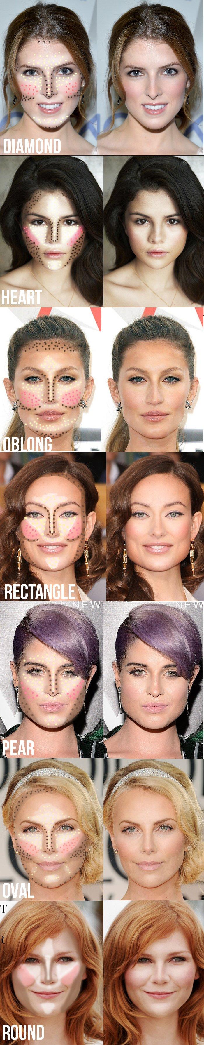 kako se pravilno nasminkati