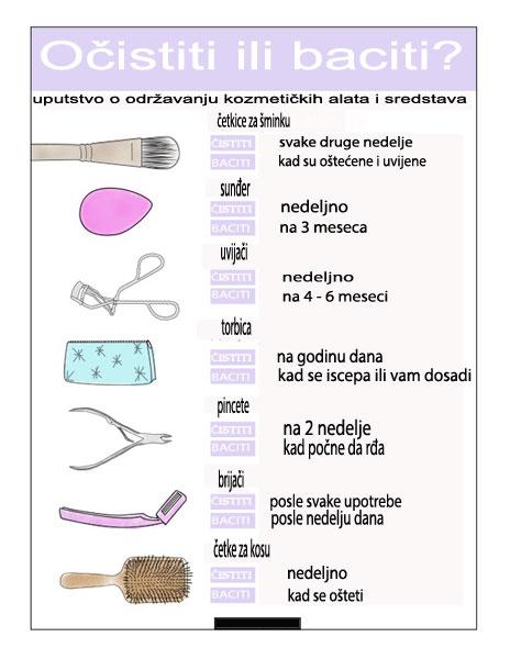 uputstvo za odrzavanje kozmetickih alata